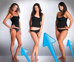 Metabolism Types for women